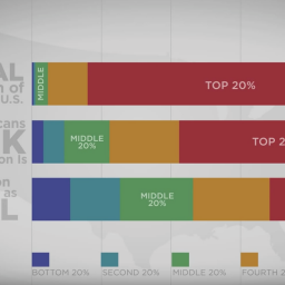 VIDEO: Wealth Inequality in the USA